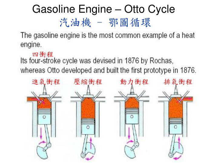 Gasoline Engine – Otto Cycle