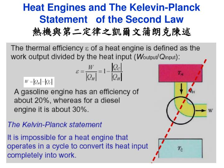 Heat Engines and The Kelevin-Planck Statement   of the Second Law