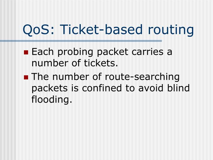QoS: Ticket-based routing