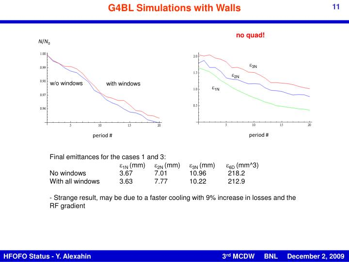 G4BL Simulations with Walls