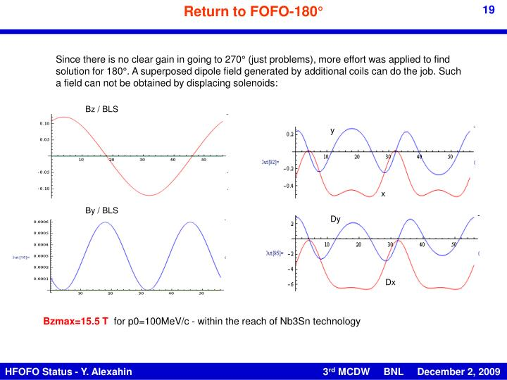 Return to FOFO-180°