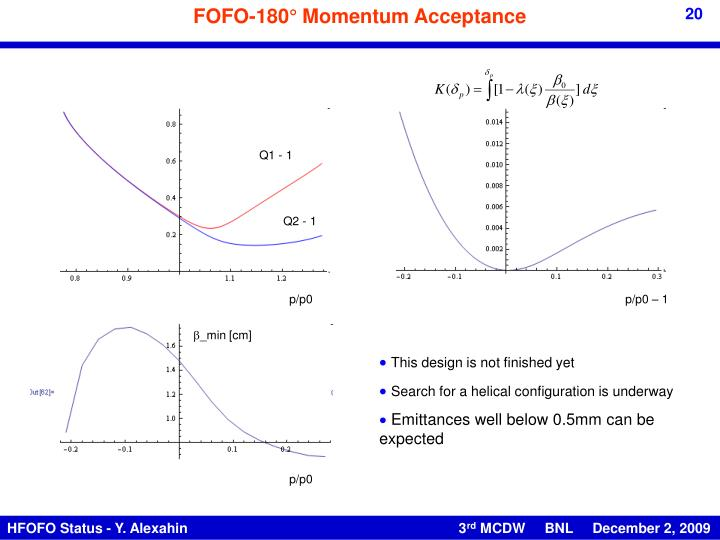 FOFO-180° Momentum Acceptance