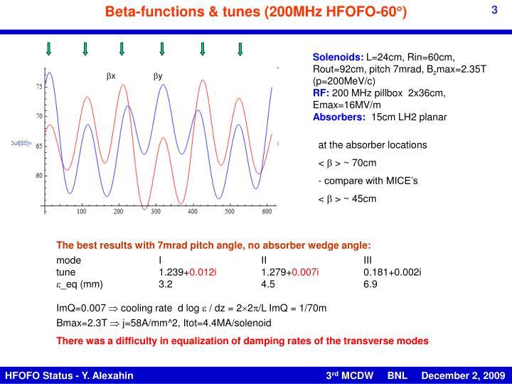 Beta-functions & tunes (200MHz HFOFO-60