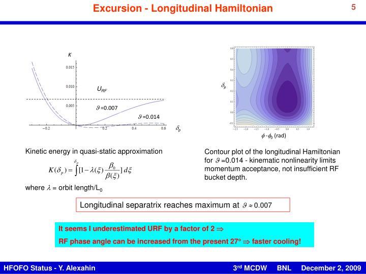 Excursion - Longitudinal Hamiltonian