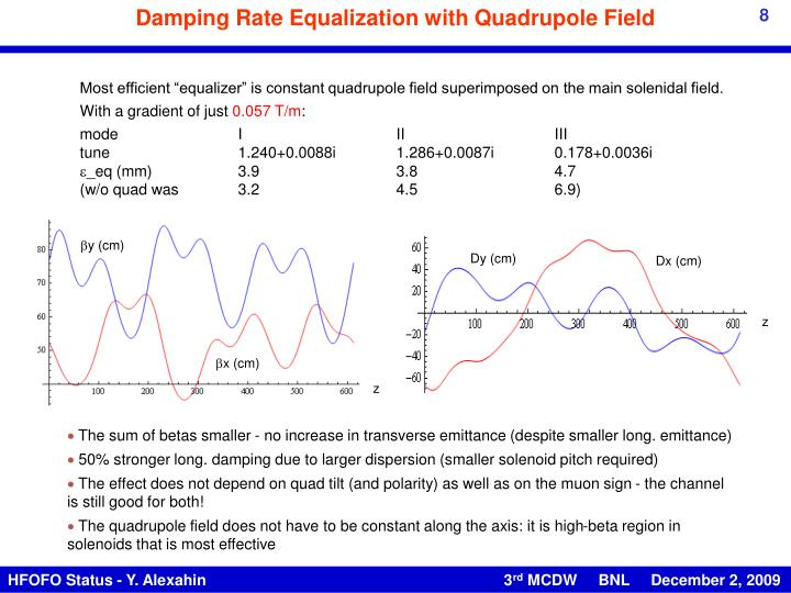 Damping Rate Equalization with Quadrupole Field