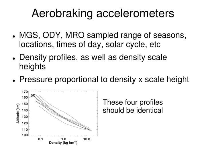 Aerobraking accelerometers