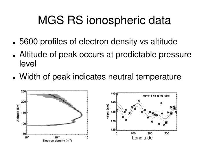MGS RS ionospheric data