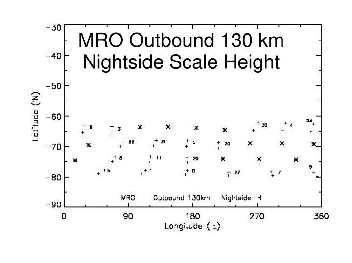 MRO Outbound 130 km