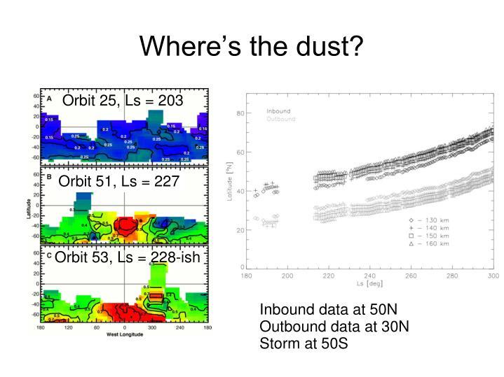 Where's the dust?
