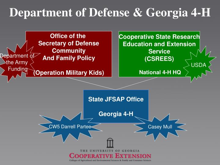 Department of Defense & Georgia 4-H