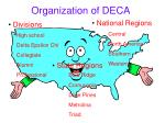 organization of deca