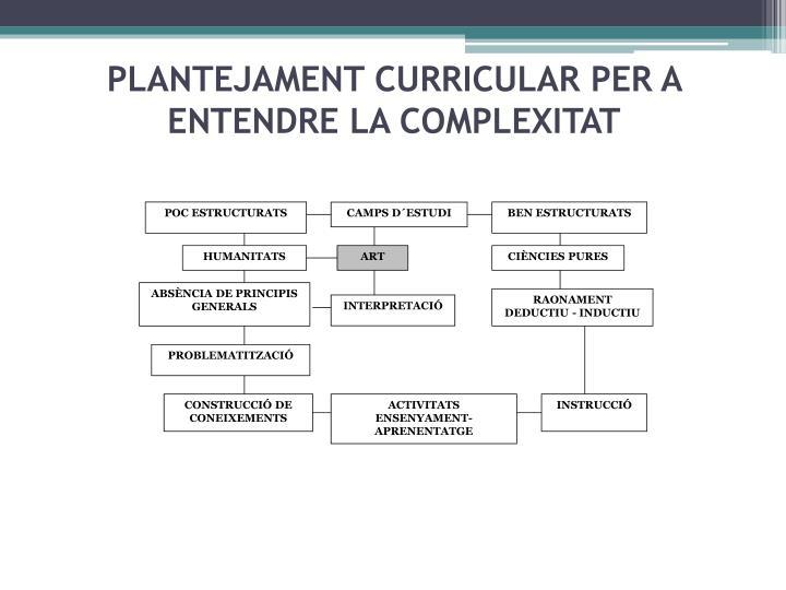 PLANTEJAMENT CURRICULAR PER A ENTENDRE LA COMPLEXITAT