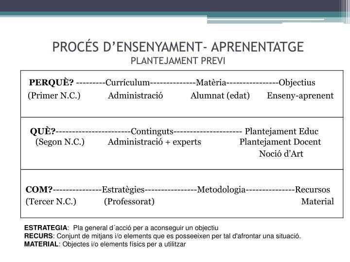 PROCÉS D'ENSENYAMENT- APRENENTATGE