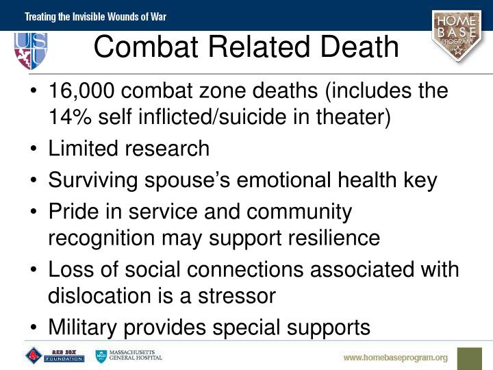 Combat Related Death