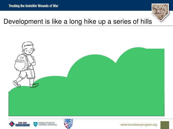 Development is like a long hike up a series of hills