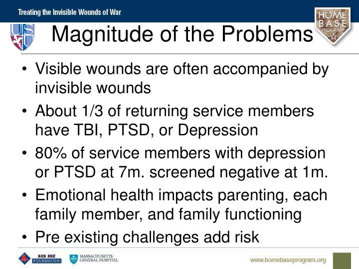Magnitude of the Problems