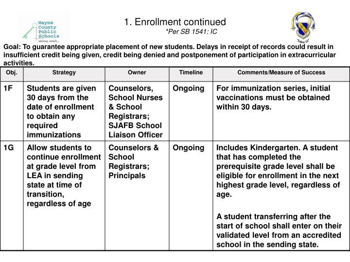 1. Enrollment continued