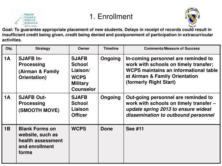 1. Enrollment