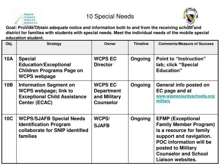 10 Special Needs