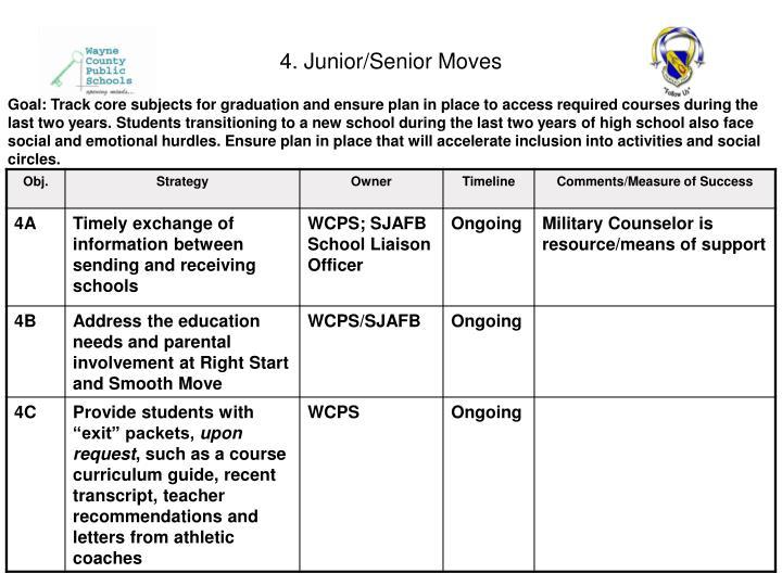 4. Junior/Senior Moves