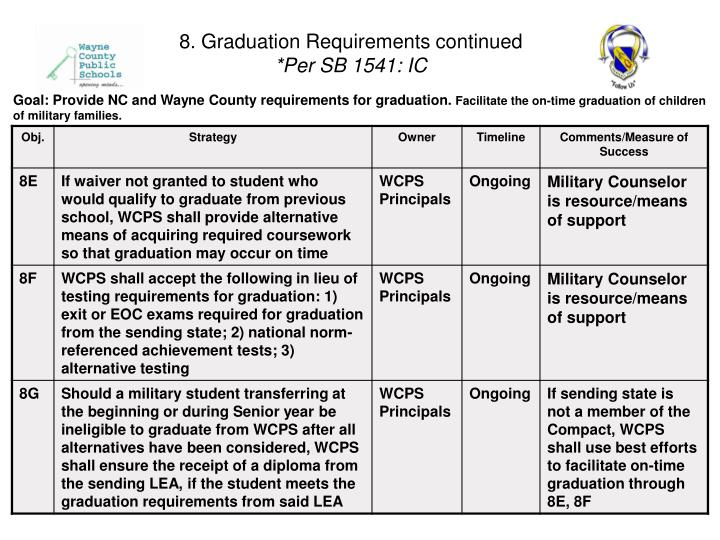 8. Graduation Requirements continued