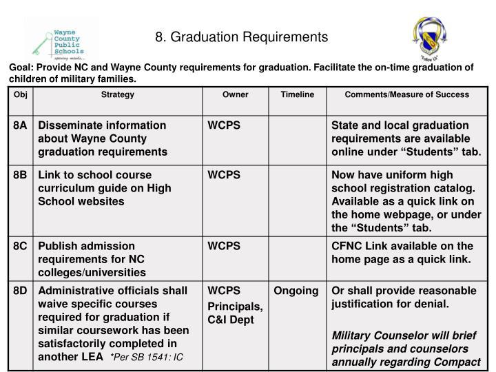 8. Graduation Requirements
