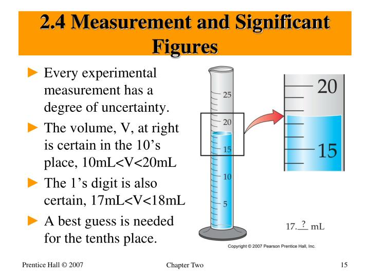 2.4 Measurement and Significant Figures
