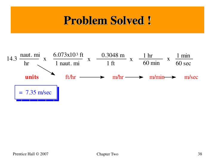 Problem Solved !