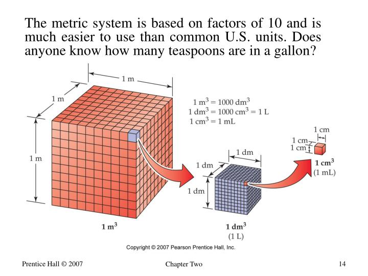 The metric system is based on factors of 10 and is much easier to use than common U.S. units. Does anyone know how many teaspoons are in a gallon?
