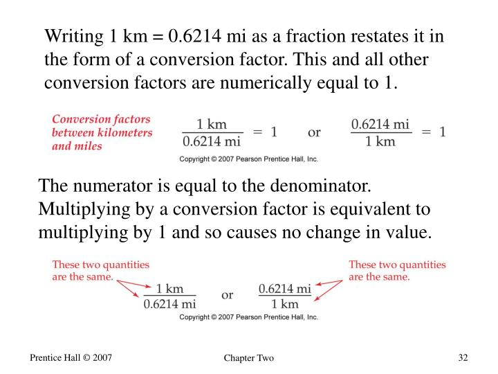 Writing 1 km = 0.6214 mi as a fraction restates it in the form of a conversion factor. This and all other conversion factors are numerically equal to 1.