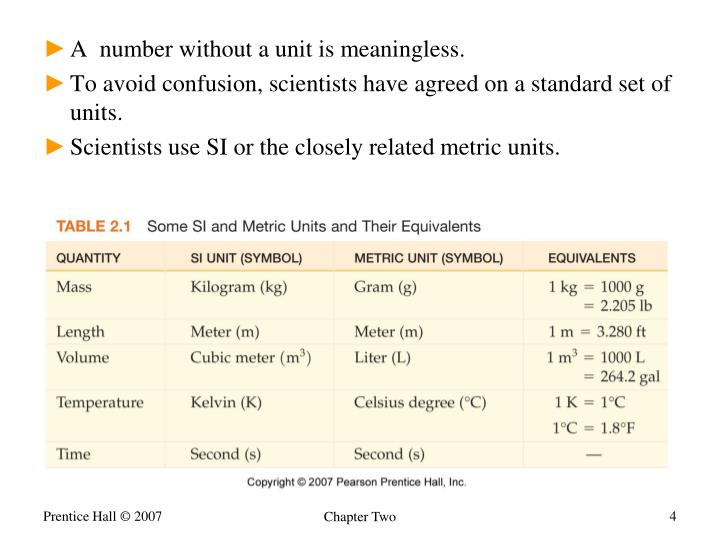 A  number without a unit is meaningless.