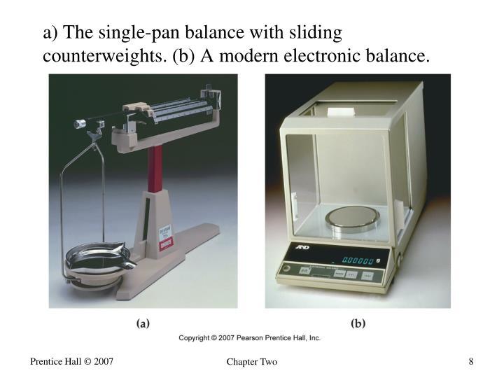 a) The single-pan balance with sliding counterweights. (b) A modern electronic balance.