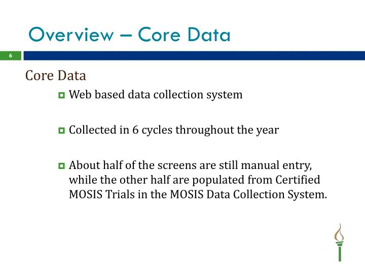 Overview – Core Data