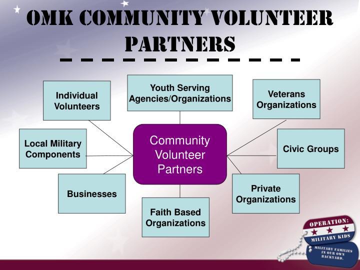 OMK Community Volunteer Partners