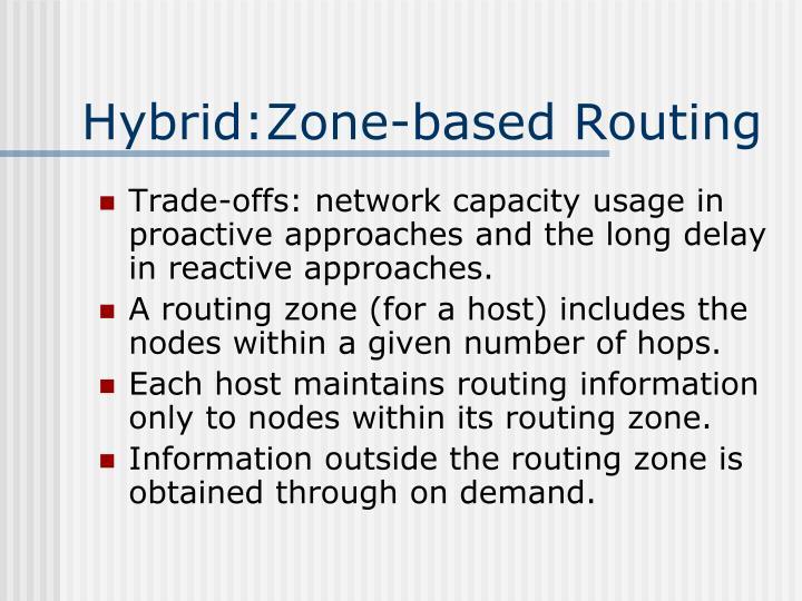 Hybrid:Zone-based Routing