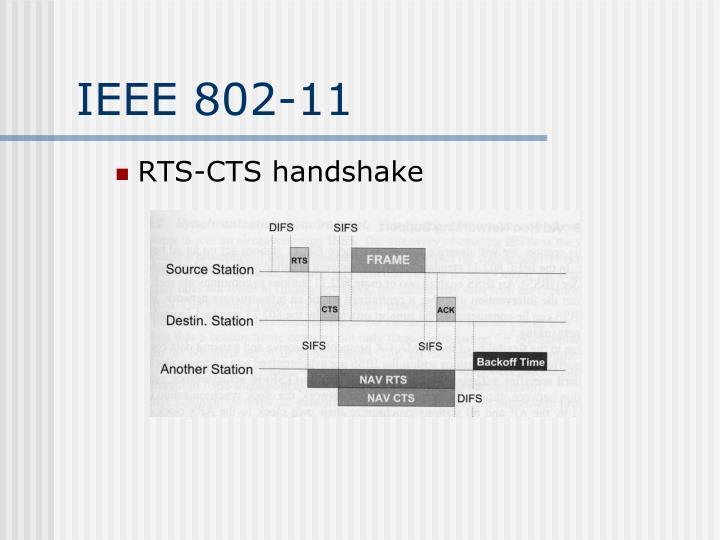 IEEE 802-11
