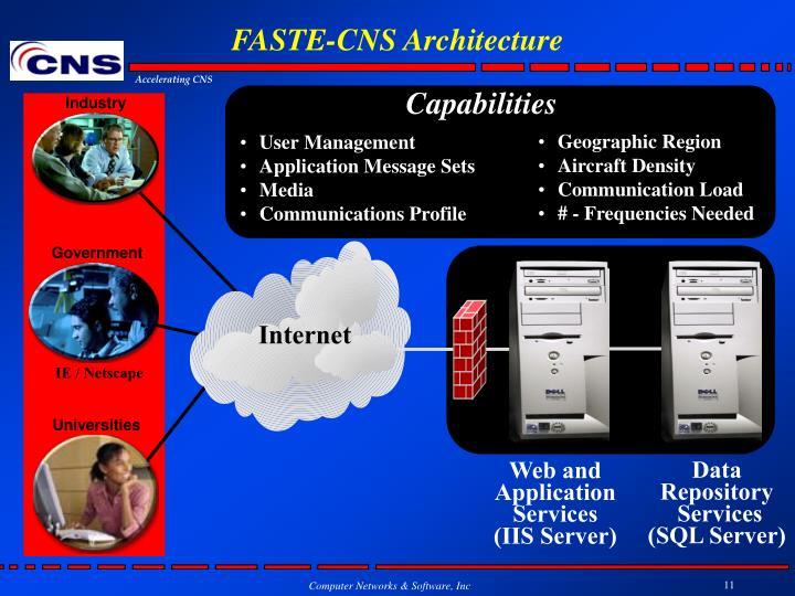 FASTE-CNS Architecture