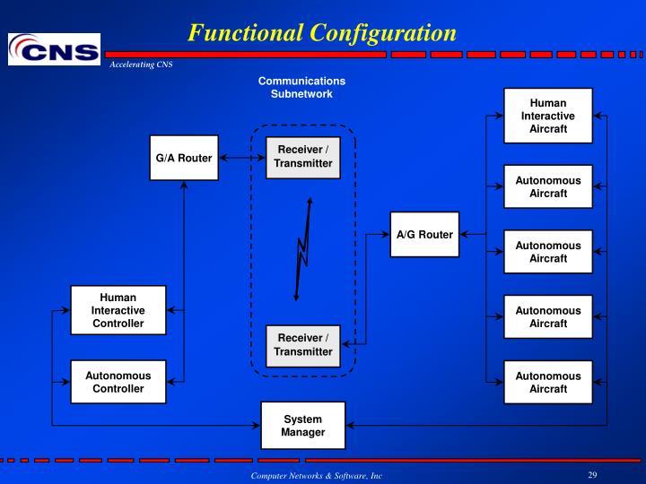 Functional Configuration