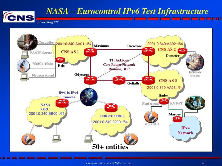 NASA – Eurocontrol IPv6 Test Infrastructure