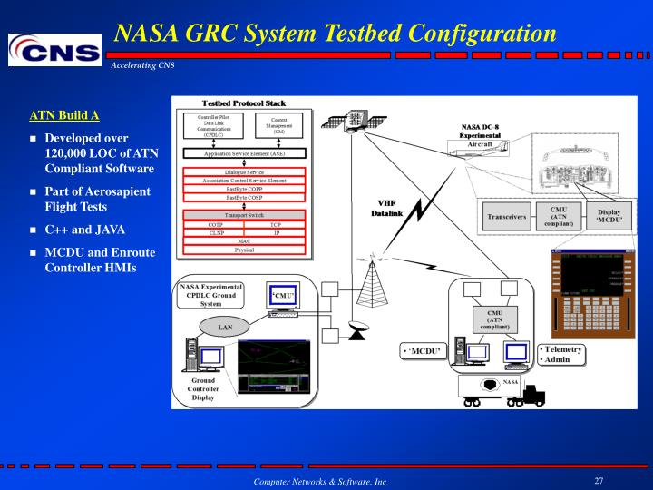 NASA GRC System Testbed Configuration