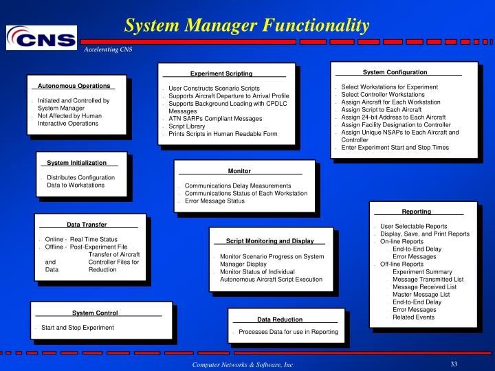 System Manager Functionality