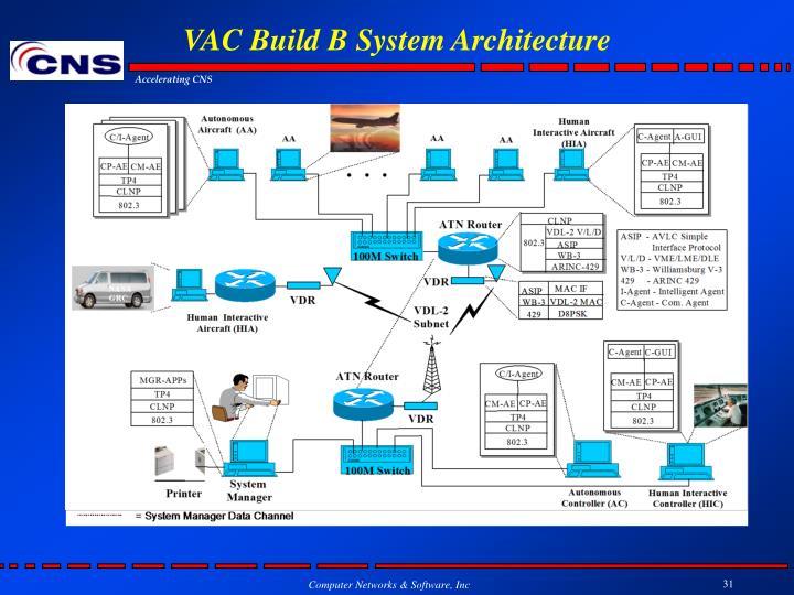 VAC Build B System Architecture