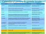 calendarul pentru bugetele locale