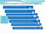 etapele principale n planificarea bugetului