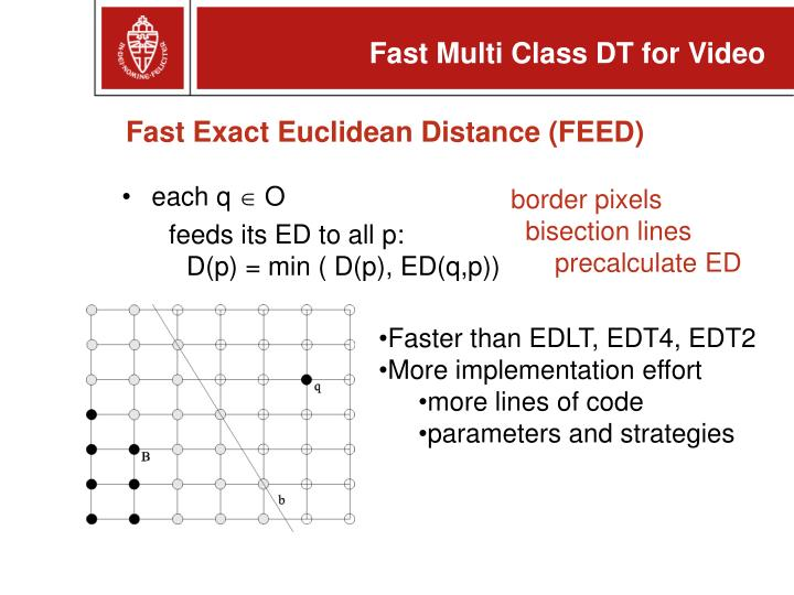 Fast Exact Euclidean Distance (FEED)