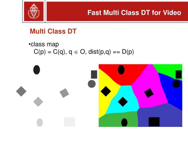 Multi class dt