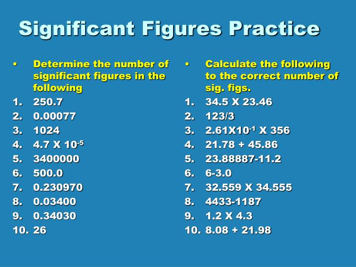 Determine the number of significant figures in the following