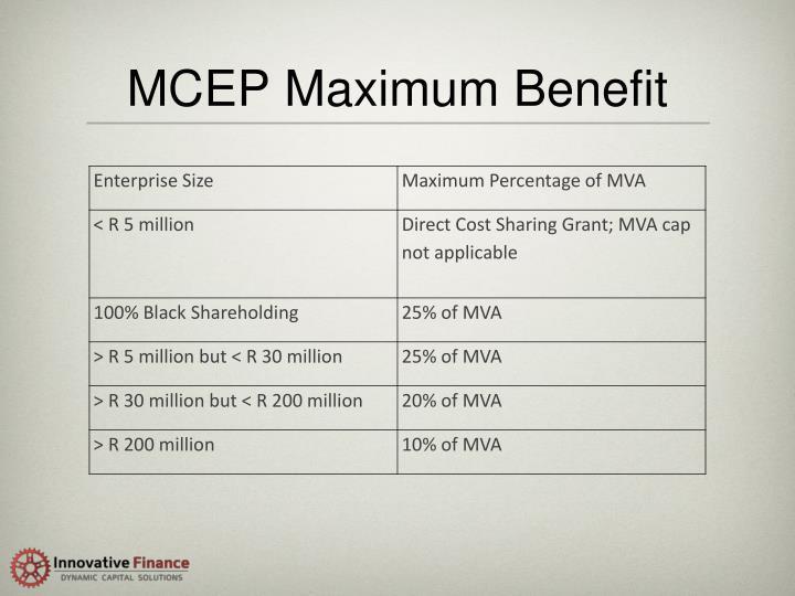 MCEP Maximum Benefit