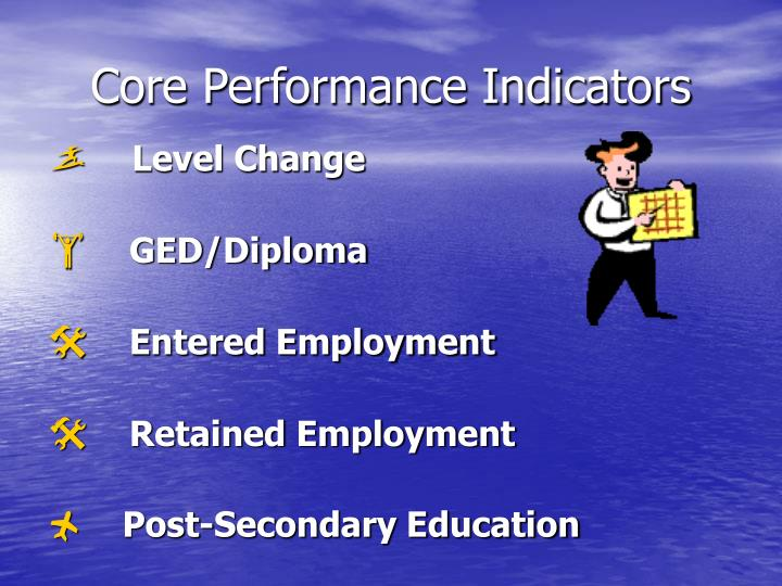 Core Performance Indicators