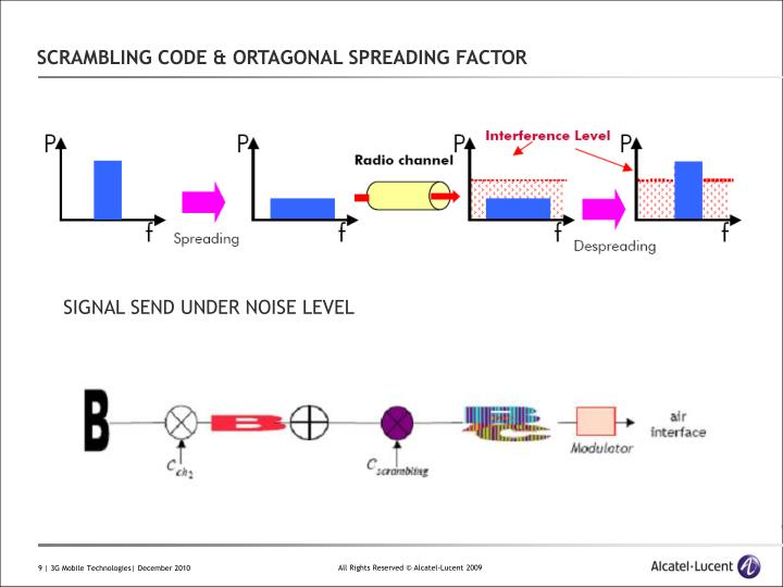 SCRAMBLING CODE & ORTAGONAL SPREADING FACTOR